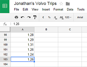 Fuel Costs on Google Sheet
